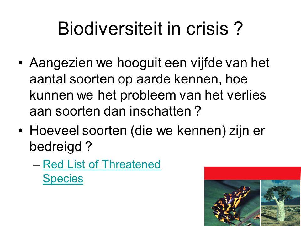 Biodiversiteit in crisis