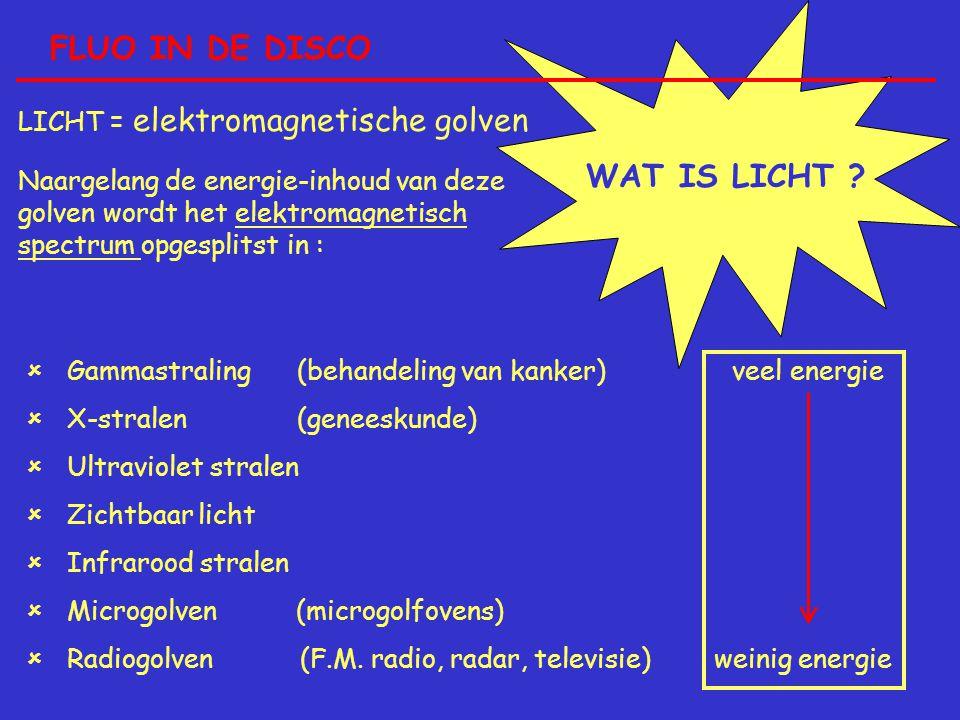 FLUO IN DE DISCO WAT IS LICHT LICHT = elektromagnetische golven