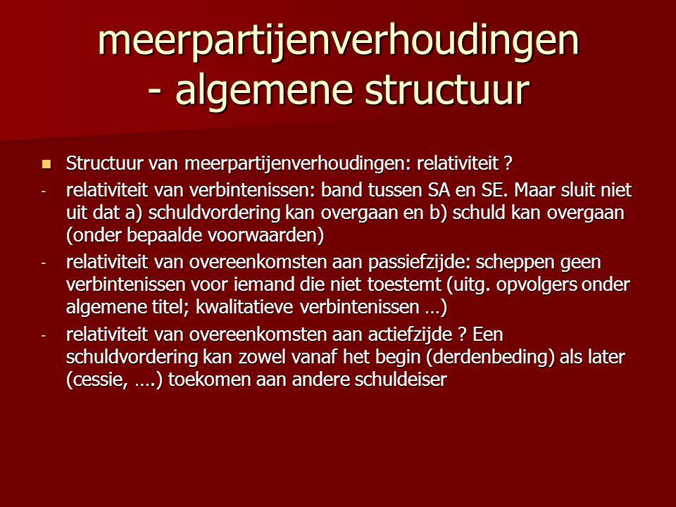 meerpartijenverhoudingen - algemene structuur