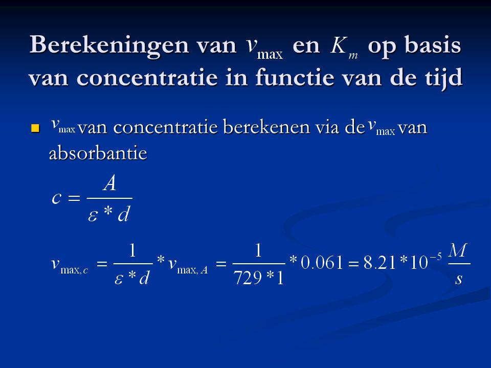 Berekeningen van en op basis van concentratie in functie van de tijd