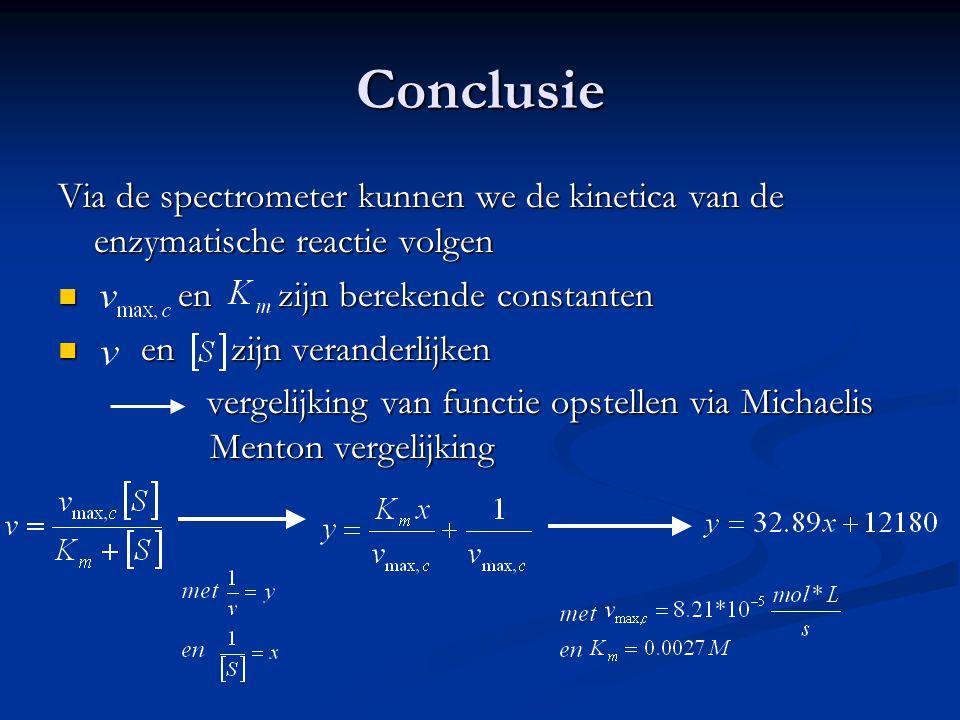 Conclusie Via de spectrometer kunnen we de kinetica van de enzymatische reactie volgen. en zijn berekende constanten.