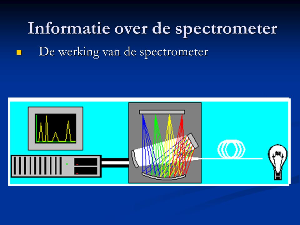 Informatie over de spectrometer