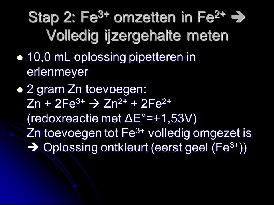 Stap 2: Fe3+ omzetten in Fe2+  Volledig ijzergehalte meten