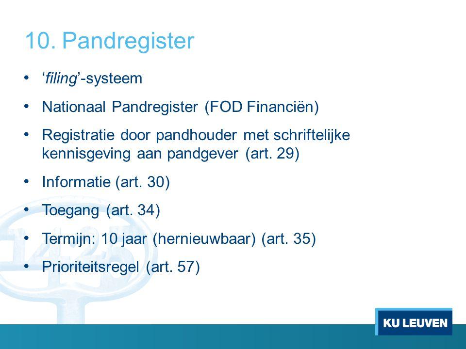 Pandregister 'filing'-systeem Nationaal Pandregister (FOD Financiën)