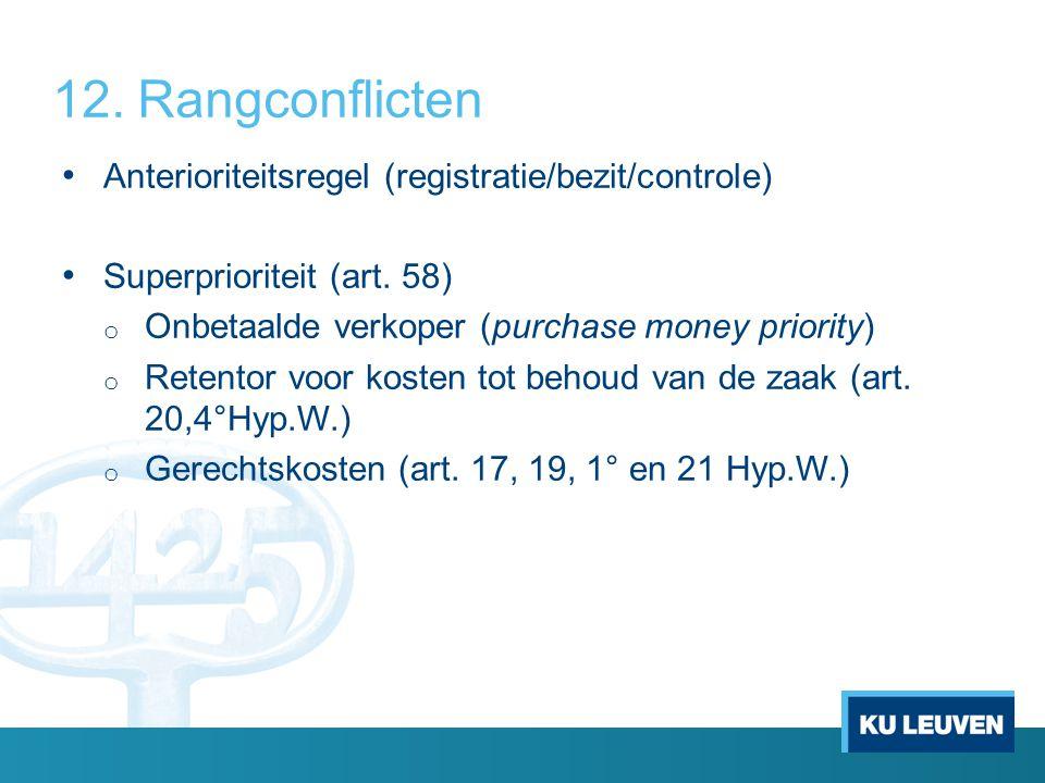 Rangconflicten Anterioriteitsregel (registratie/bezit/controle)