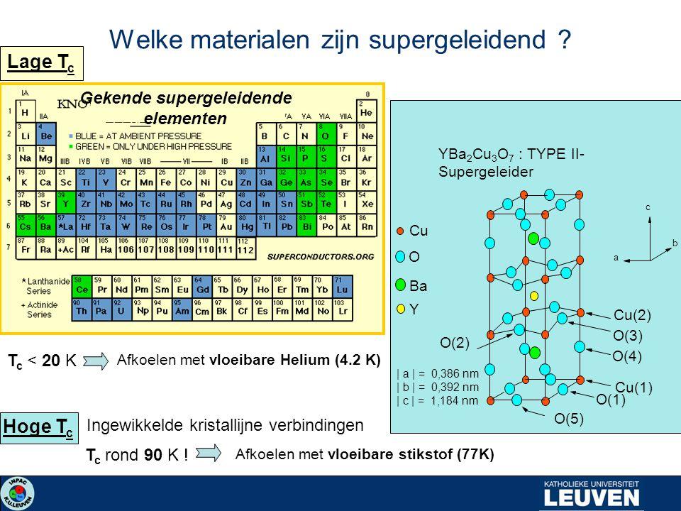 Welke materialen zijn supergeleidend
