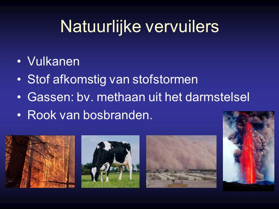 Natuurlijke vervuilers