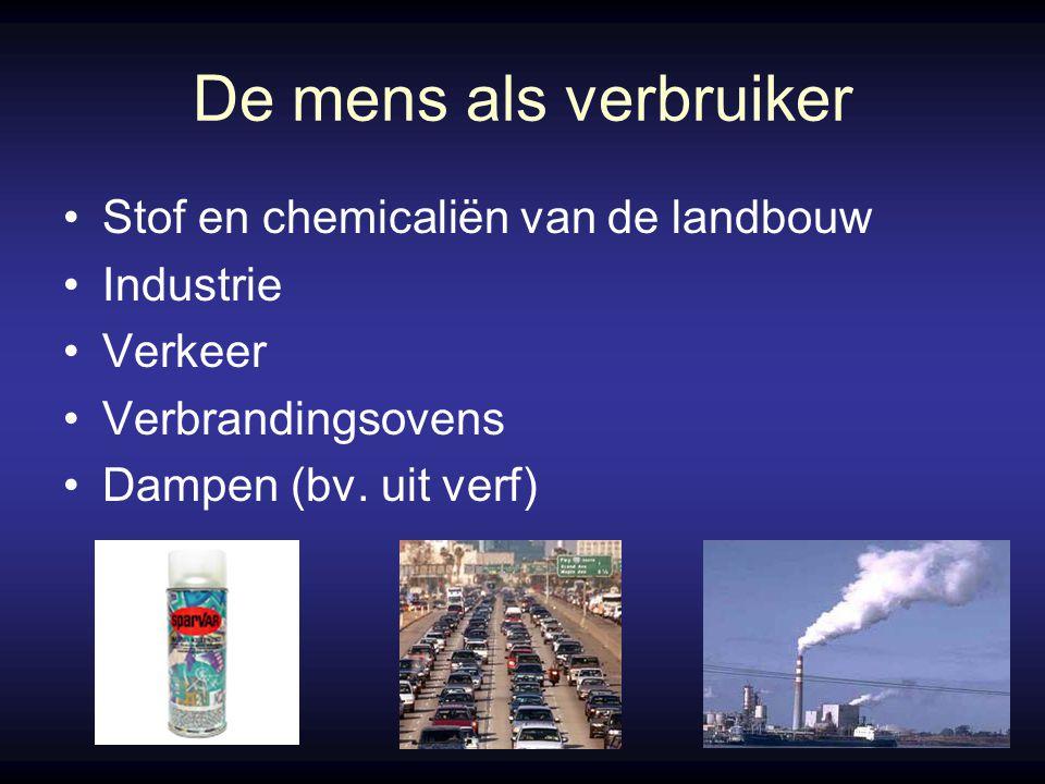 De mens als verbruiker Stof en chemicaliën van de landbouw Industrie