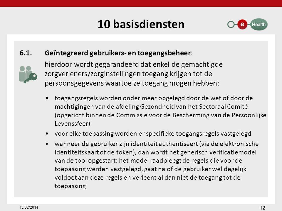 6.1. Geïntegreerd gebruikers- en toegangsbeheer: