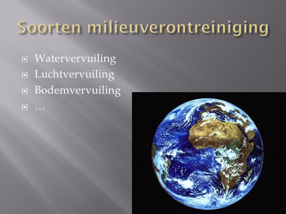 Soorten milieuverontreiniging