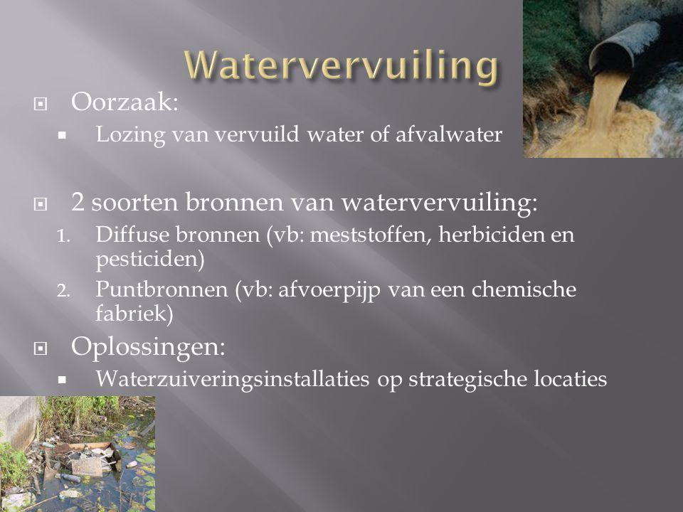 Watervervuiling Oorzaak: 2 soorten bronnen van watervervuiling: