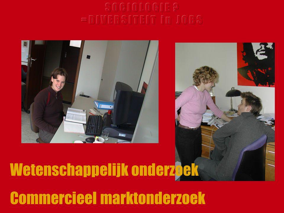Wetenschappelijk onderzoek Commercieel marktonderzoek