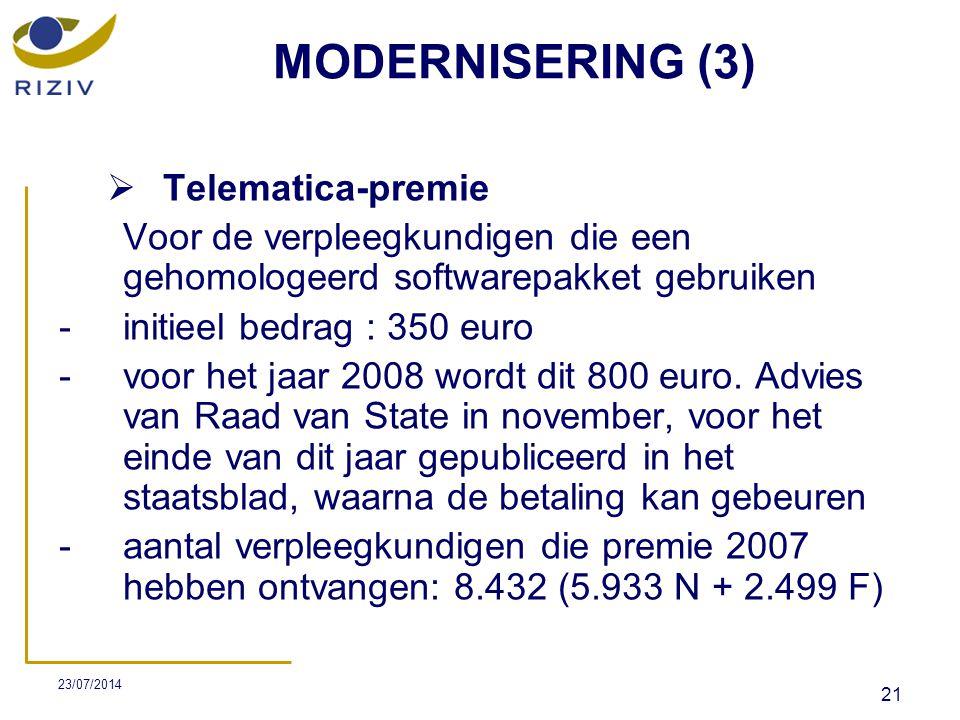 MODERNISERING (3) Telematica-premie
