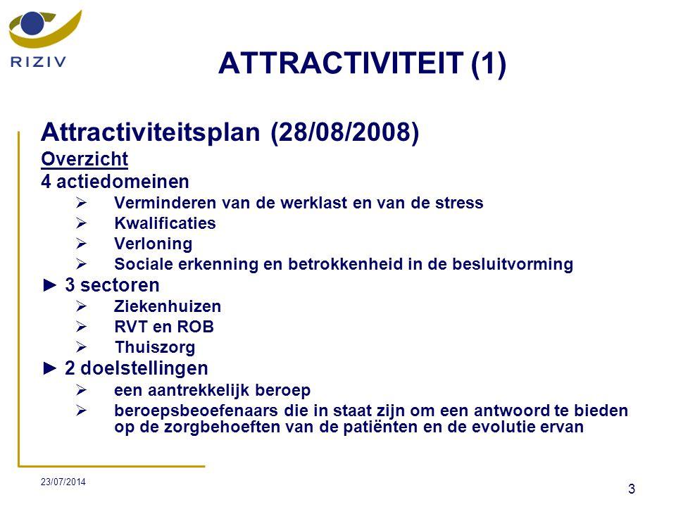 ATTRACTIVITEIT (1) Attractiviteitsplan (28/08/2008) Overzicht