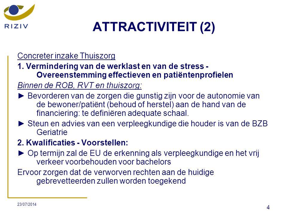ATTRACTIVITEIT (2) Concreter inzake Thuiszorg