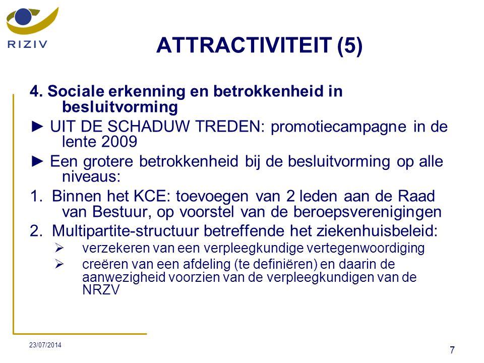 ATTRACTIVITEIT (5) 4. Sociale erkenning en betrokkenheid in besluitvorming. ► UIT DE SCHADUW TREDEN: promotiecampagne in de lente 2009.