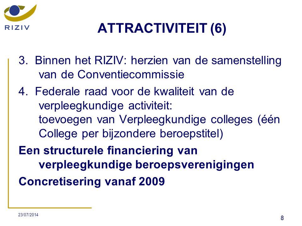 ATTRACTIVITEIT (6) 3. Binnen het RIZIV: herzien van de samenstelling van de Conventiecommissie.