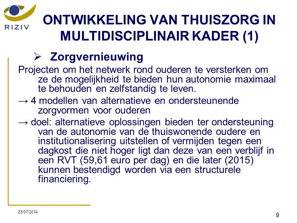 ONTWIKKELING VAN THUISZORG IN MULTIDISCIPLINAIR KADER (1)
