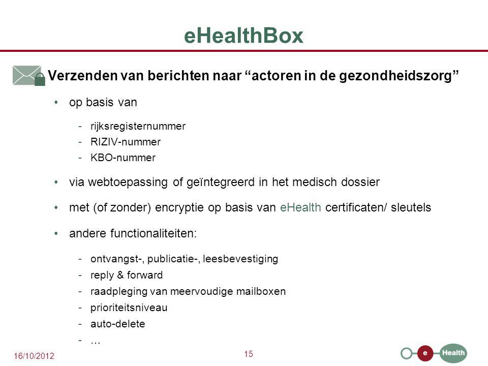 eHealthBox Verzenden van berichten naar actoren in de gezondheidszorg op basis van. rijksregisternummer.