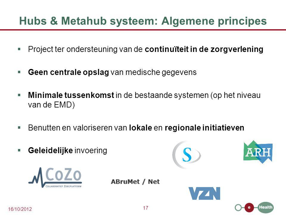 Hubs & Metahub systeem: Algemene principes