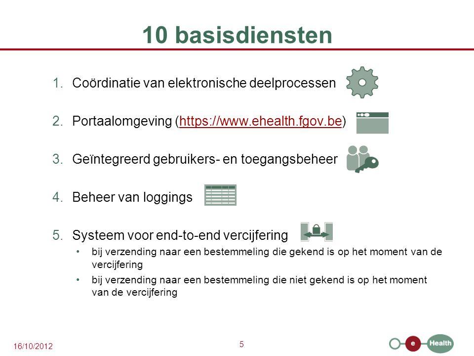 10 basisdiensten Coördinatie van elektronische deelprocessen
