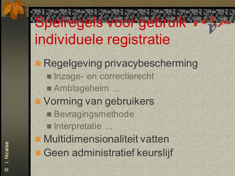 Spelregels voor gebruik individuele registratie