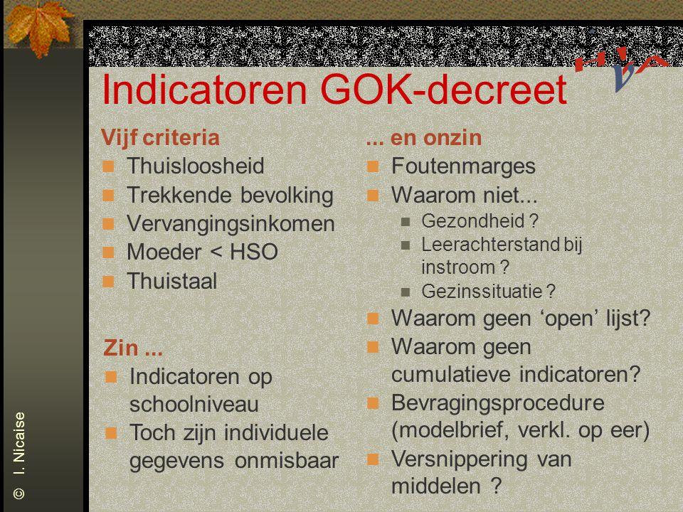Indicatoren GOK-decreet