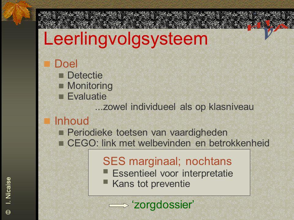 Leerlingvolgsysteem 'zorgdossier' Doel Inhoud SES marginaal; nochtans