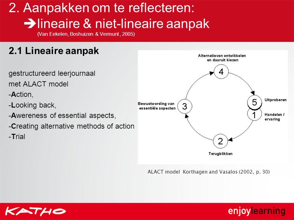 2. Aanpakken om te reflecteren: lineaire & niet-lineaire aanpak (Van Eekelen, Boshuizen & Vermunt , 2005)