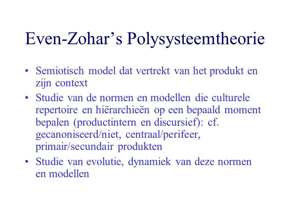 Even-Zohar's Polysysteemtheorie