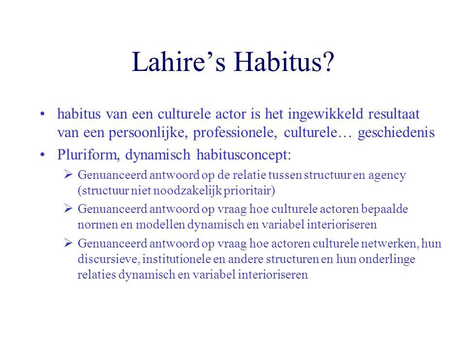 Lahire's Habitus habitus van een culturele actor is het ingewikkeld resultaat van een persoonlijke, professionele, culturele… geschiedenis.