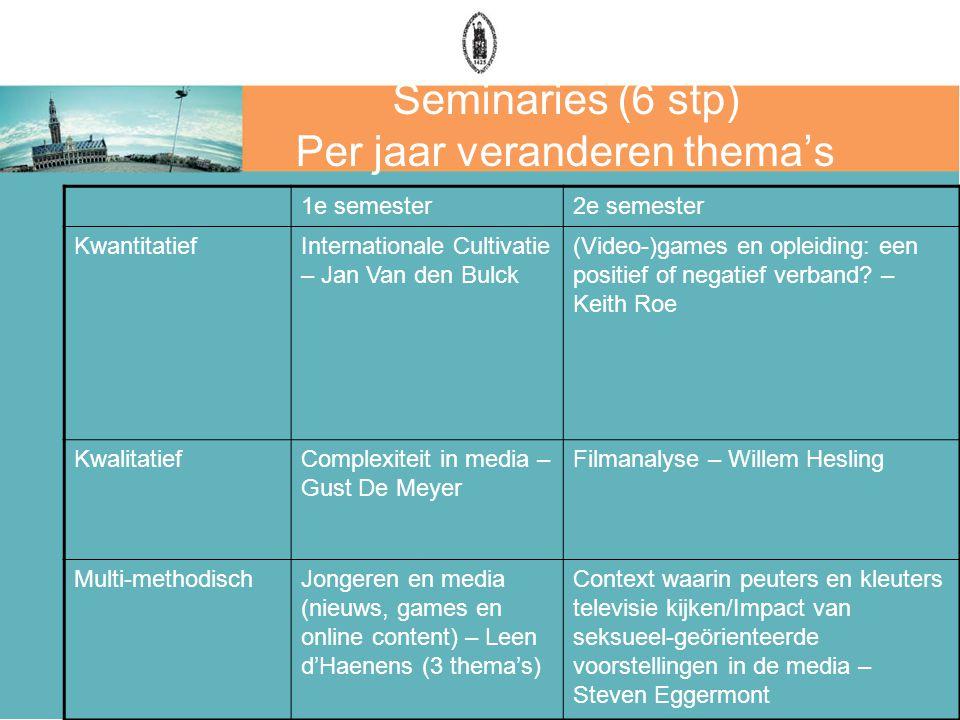 Seminaries (6 stp) Per jaar veranderen thema's