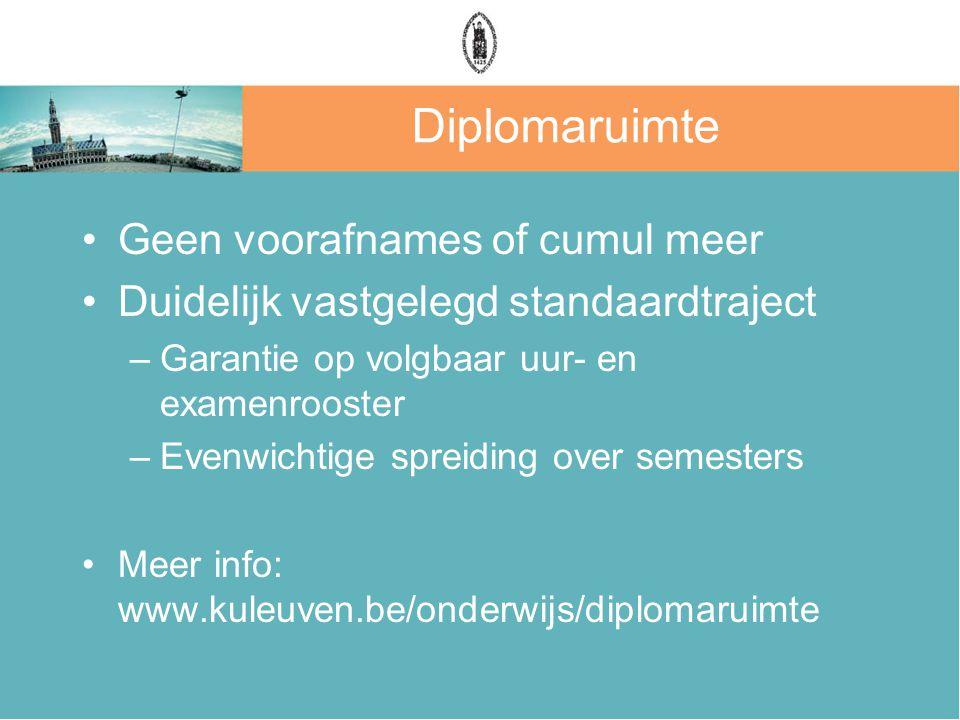 Diplomaruimte Geen voorafnames of cumul meer