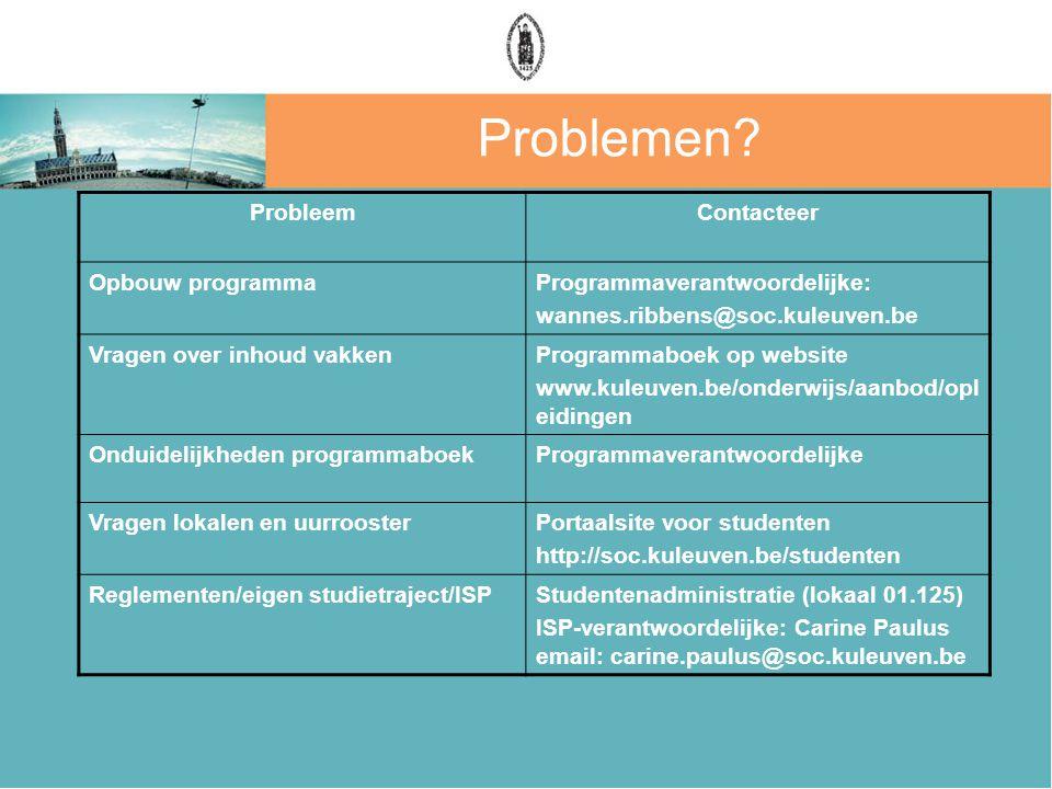 Problemen Probleem Contacteer Opbouw programma