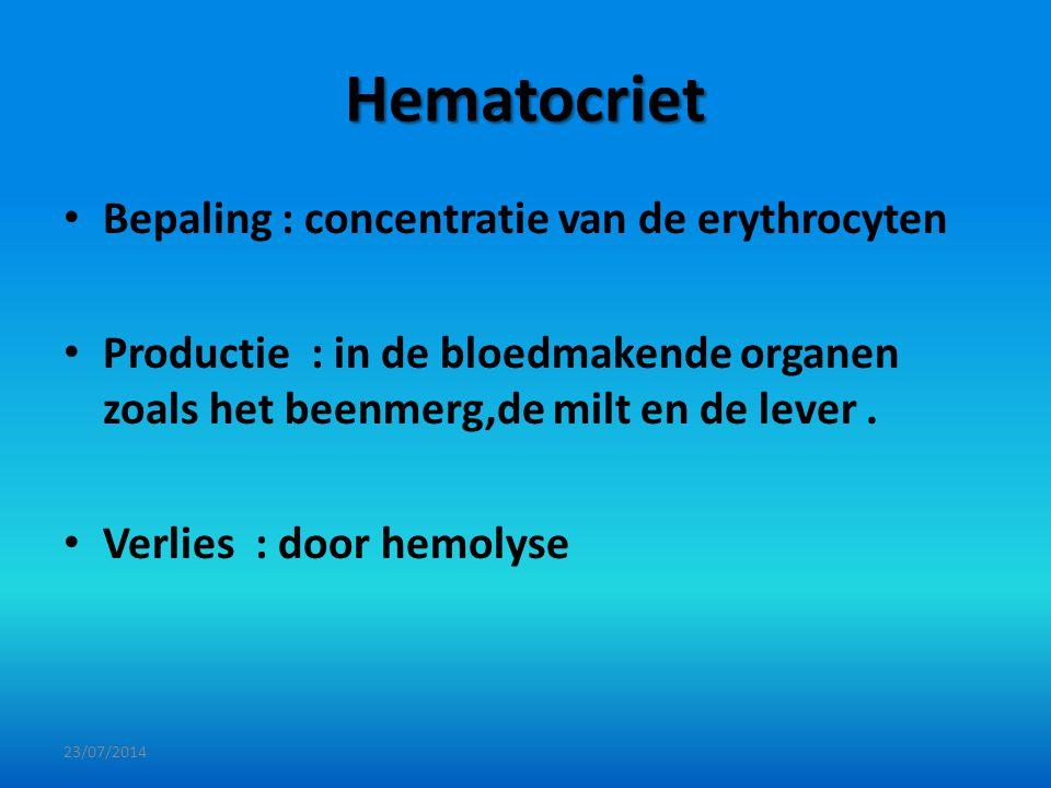 Hematocriet Bepaling : concentratie van de erythrocyten
