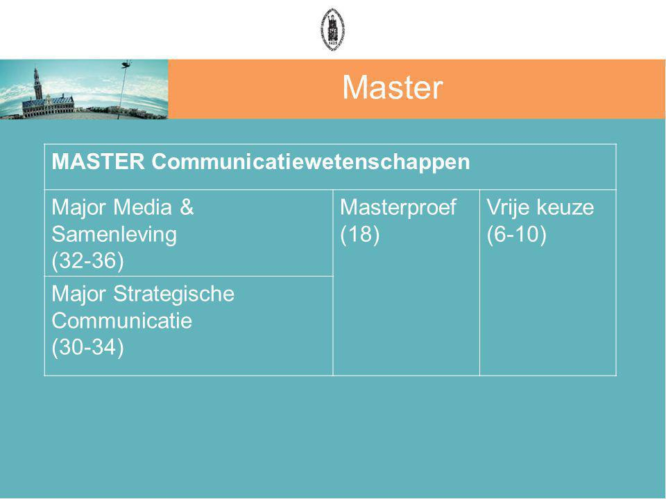 Master MASTER Communicatiewetenschappen Major Media & Samenleving