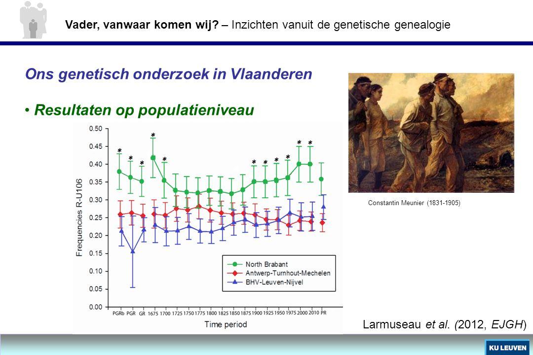 Ons genetisch onderzoek in Vlaanderen Resultaten op populatieniveau