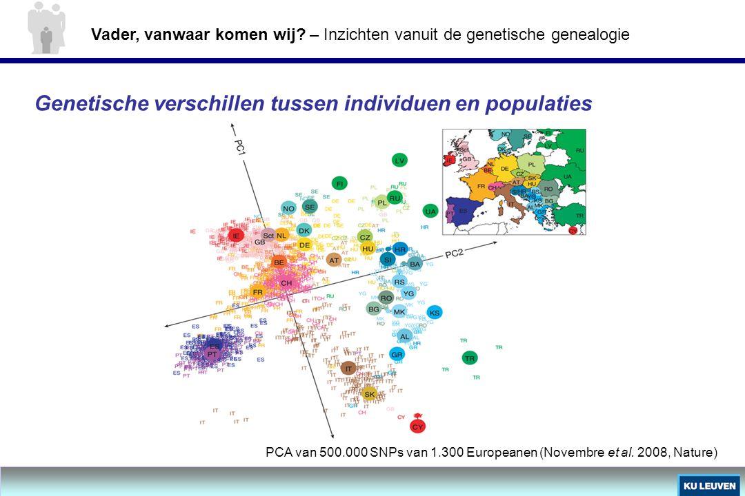 Genetische verschillen tussen individuen en populaties