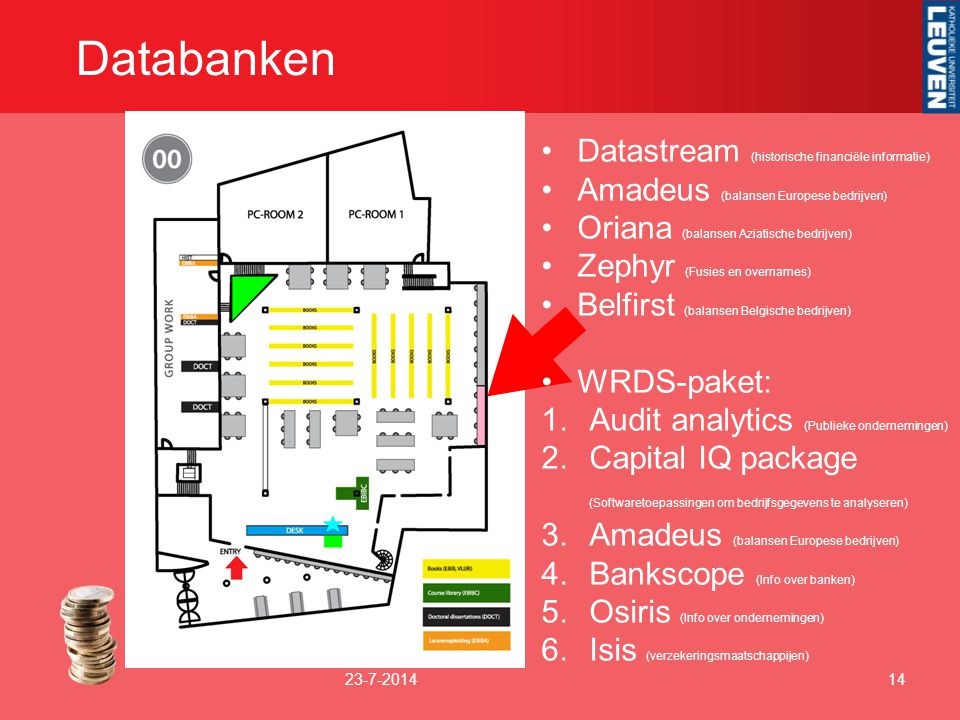 Databanken Datastream (historische financiële informatie)