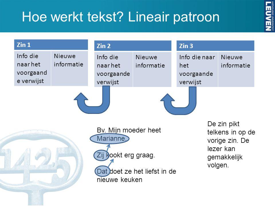 Hoe werkt tekst Lineair patroon