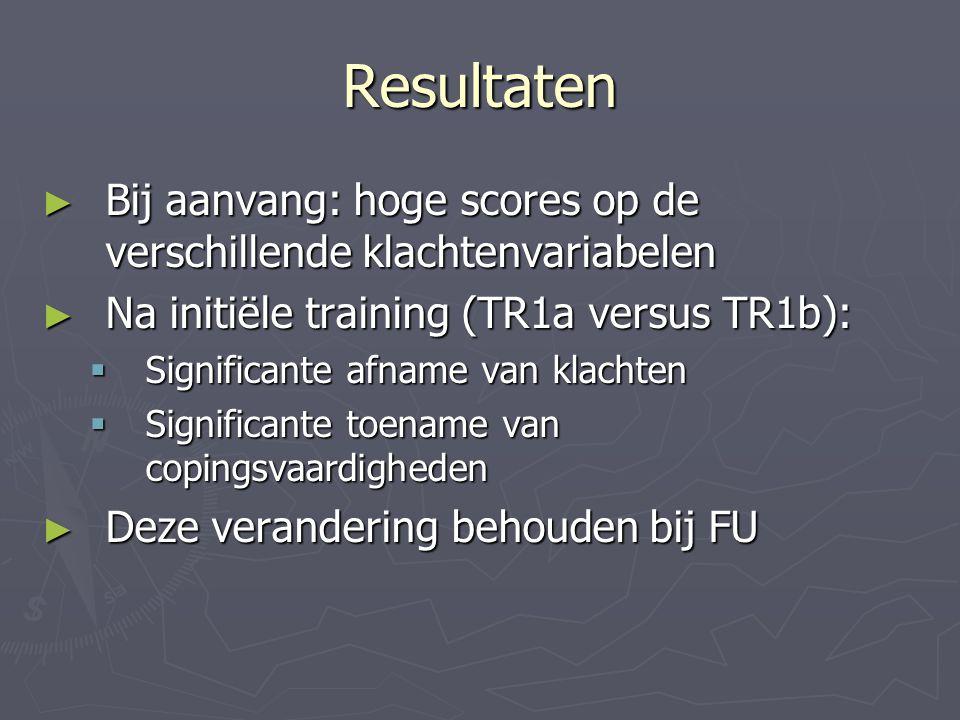 Resultaten Bij aanvang: hoge scores op de verschillende klachtenvariabelen. Na initiële training (TR1a versus TR1b):