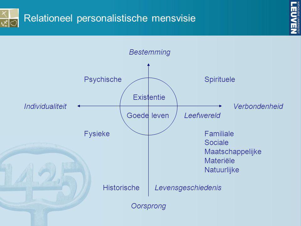 Relationeel personalistische mensvisie