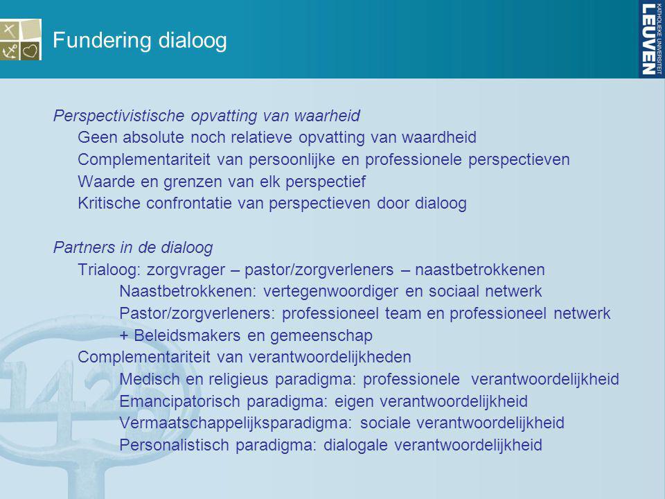 Fundering dialoog Perspectivistische opvatting van waarheid