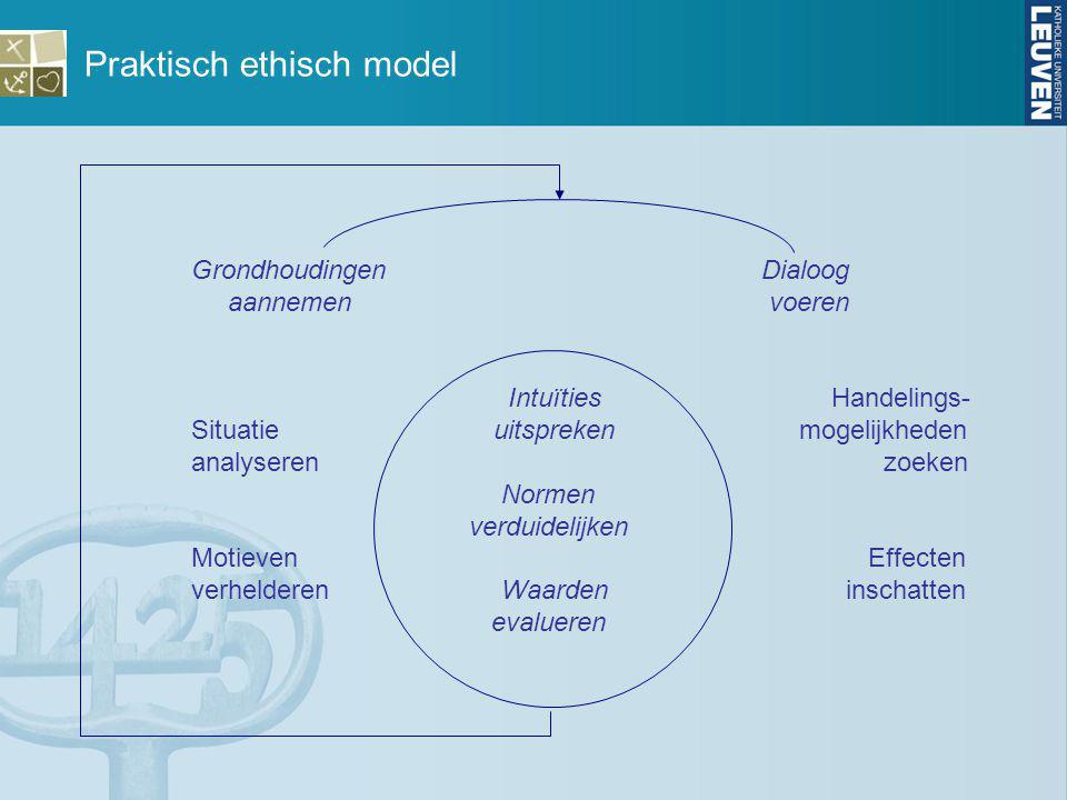 Praktisch ethisch model