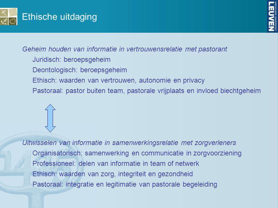 Ethische uitdaging Geheim houden van informatie in vertrouwensrelatie met pastorant. Juridisch: beroepsgeheim.