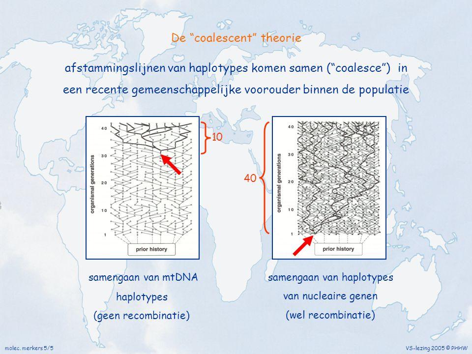 De coalescent theorie