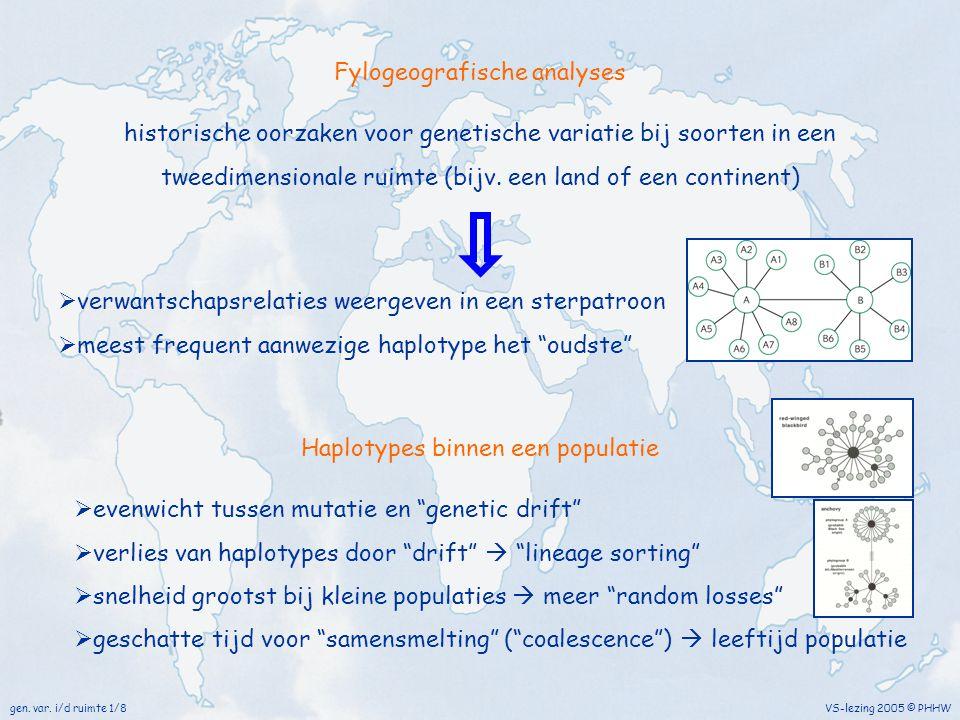 Fylogeografische analyses