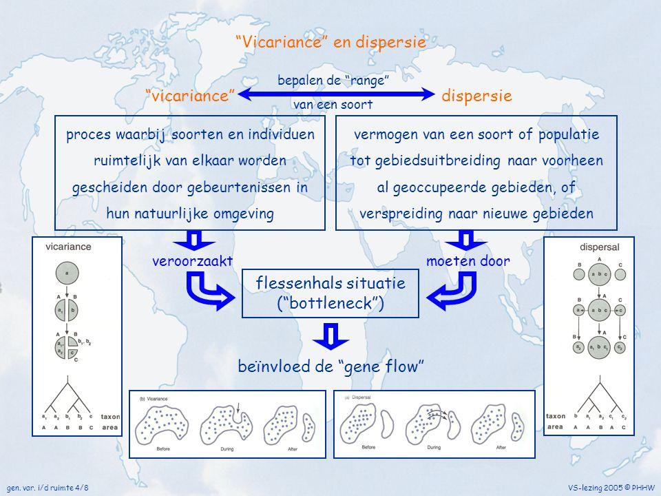 Vicariance en dispersie