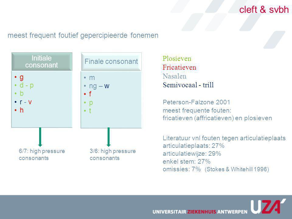 cleft & svbh meest frequent foutief gepercipieerde fonemen Plosieven