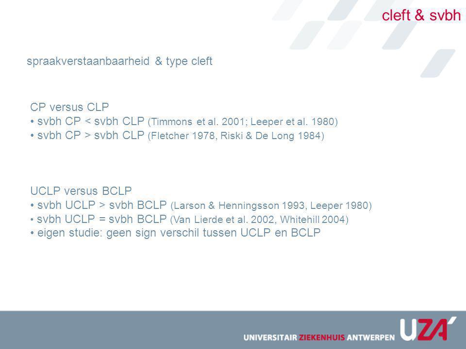 cleft & svbh spraakverstaanbaarheid & type cleft CP versus CLP